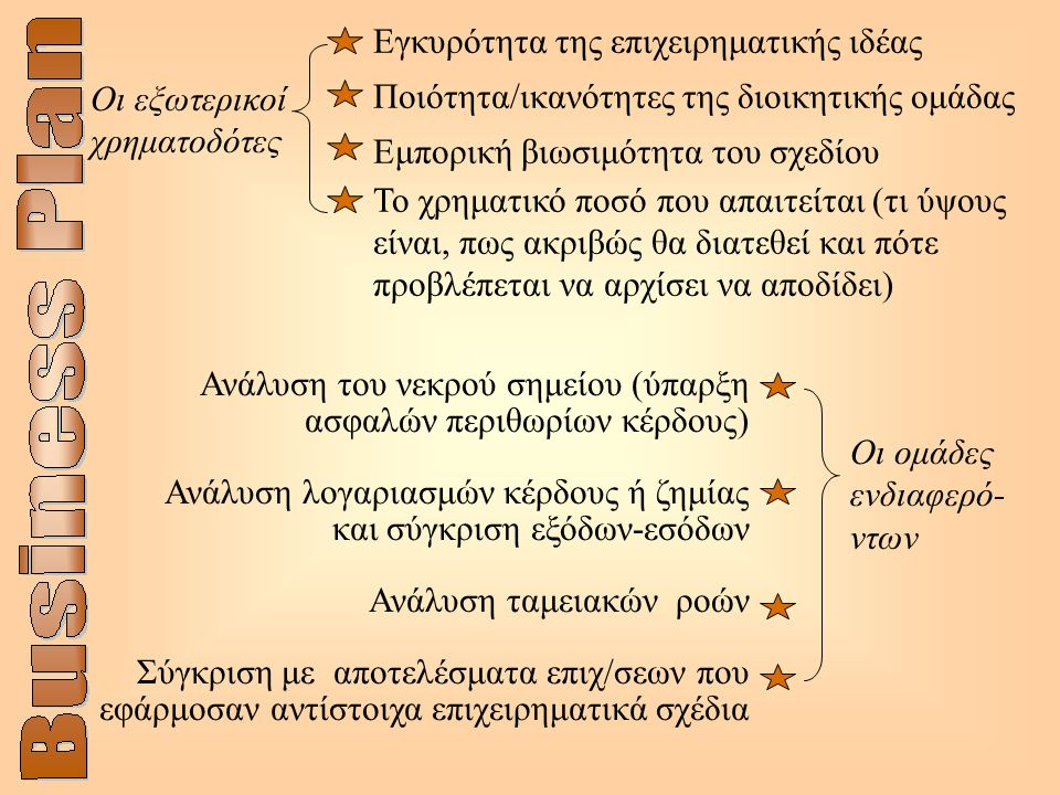 Οι εξωτερικοί χρηματοδότες Οι ομάδες ενδιαφερό- ντων Εγκυρότητα της επιχειρηματικής ιδέας Ποιότητα/ικανότητες της διοικητικής ομάδας Εμπορική βιωσιμότ