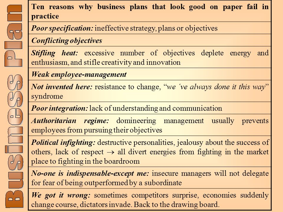 Τen reasons why business plans that look good on paper fail in practice Poor specification: ineffective strategy, plans or objectives Conflicting objectives Stifling heat: excessive number of objectives deplete energy and enthusiasm, and stifle creativity and innovation Weak employee-management Not invented here: resistance to change, we ´ve always done it this way syndrome Poor integration: lack of understanding and communication Authoritarian regime: domineering management usually prevents employees from pursuing their objectives Political infighting: destructive personalities, jealousy about the success of others, lack of respect  all divert energies from fighting in the market place to fighting in the boardroom No-one is indispensable-except me: insecure managers will not delegate for fear of being outperformed by a subordinate We got it wrong: sometimes competitors surprise, economies suddenly change course, dictators invade.