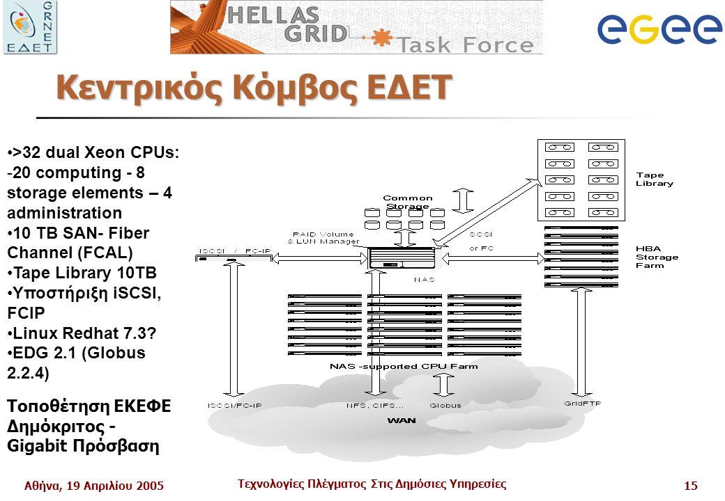Αθήνα, 19 Απριλίου 2005 Τεχνολογίες Πλέγματος Στις Δημόσιες Υπηρεσίες 15 Κεντρικός Κόμβος ΕΔΕΤ >32 dual Xeon CPUs: -20 computing - 8 storage elements – 4 administration 10 TB SAN- Fiber Channel (FCAL) Tape Library 10TB Yποστήριξη iSCSI, FCIP Linux Redhat 7.3.