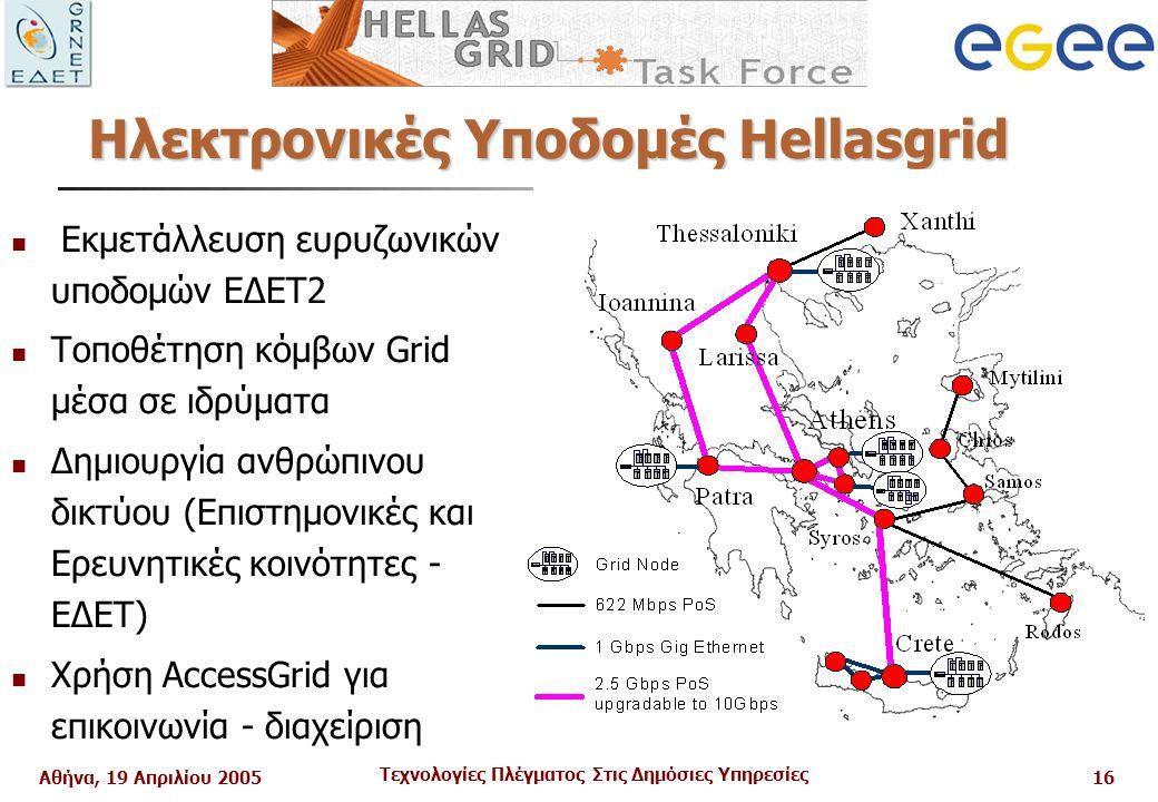 Αθήνα, 19 Απριλίου 2005 Τεχνολογίες Πλέγματος Στις Δημόσιες Υπηρεσίες 16 Ηλεκτρονικές Υποδομές Ηellasgrid Εκμετάλλευση ευρυζωνικών υποδομών ΕΔΕΤ2 Τοποθέτηση κόμβων Grid μέσα σε ιδρύματα Δημιουργία ανθρώπινου δικτύου (Επιστημονικές και Ερευνητικές κοινότητες - ΕΔΕΤ) Χρήση AccessGrid για επικοινωνία - διαχείριση