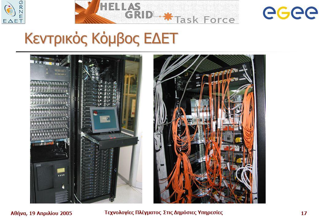 Αθήνα, 19 Απριλίου 2005 Τεχνολογίες Πλέγματος Στις Δημόσιες Υπηρεσίες 17 Κεντρικός Κόμβος ΕΔΕΤ