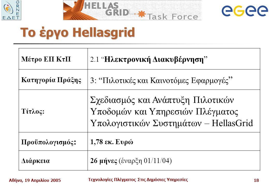 Αθήνα, 19 Απριλίου 2005 Τεχνολογίες Πλέγματος Στις Δημόσιες Υπηρεσίες 18 Το έργο Hellasgrid Μέτρο ΕΠ ΚτΠ 2.1 Ηλεκτρονική Διακυβέρνηση Κατηγορία Πράξης 3: Πιλοτικές και Καινοτόμες Εφαρμογές Τίτλος: Σχεδιασμός και Ανάπτυξη Πιλοτικών Υποδομών και Υπηρεσιών Πλέγματος Υπολογιστικών Συστημάτων – HellasGrid Προϋπολογισμός : 1,78 εκ.