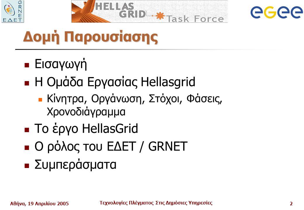Αθήνα, 19 Απριλίου 2005 Τεχνολογίες Πλέγματος Στις Δημόσιες Υπηρεσίες 2 Δομή Παρουσίασης Εισαγωγή Η Ομάδα Εργασίας Hellasgrid Κίνητρα, Οργάνωση, Στόχοι, Φάσεις, Χρονοδιάγραμμα Το έργο HellasGrid Ο ρόλος του ΕΔΕΤ / GRNET Συμπεράσματα