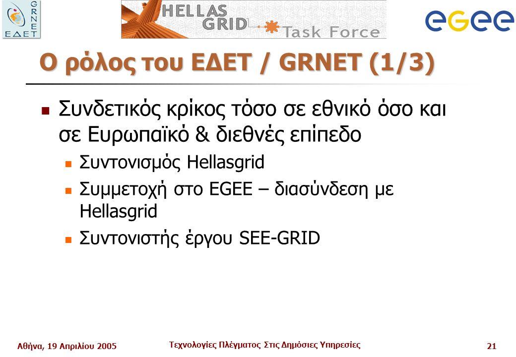 Αθήνα, 19 Απριλίου 2005 Τεχνολογίες Πλέγματος Στις Δημόσιες Υπηρεσίες 21 O ρόλος του ΕΔΕΤ / GRNET (1/3) Συνδετικός κρίκος τόσο σε εθνικό όσο και σε Ευρωπαϊκό & διεθνές επίπεδο Συντονισμός Hellasgrid Συμμετοχή στο EGEE – διασύνδεση με Hellasgrid Συντονιστής έργου SEE-GRID
