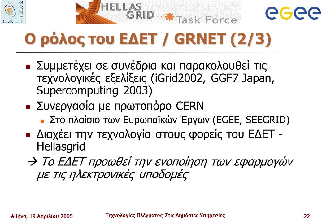 Αθήνα, 19 Απριλίου 2005 Τεχνολογίες Πλέγματος Στις Δημόσιες Υπηρεσίες 22 O ρόλος του ΕΔΕΤ / GRNET (2/3) Συμμετέχει σε συνέδρια και παρακολουθεί τις τεχνολογικές εξελίξεις (iGrid2002, GGF7 Japan, Supercomputing 2003) Συνεργασία με πρωτοπόρο CERN Στο πλαίσιο των Ευρωπαϊκών Έργων (EGEE, SEEGRID) Διαχέει την τεχνολογία στους φορείς του ΕΔΕΤ - Hellasgrid  To EΔΕΤ προωθεί την ενοποίηση των εφαρμογών με τις ηλεκτρονικές υποδομές