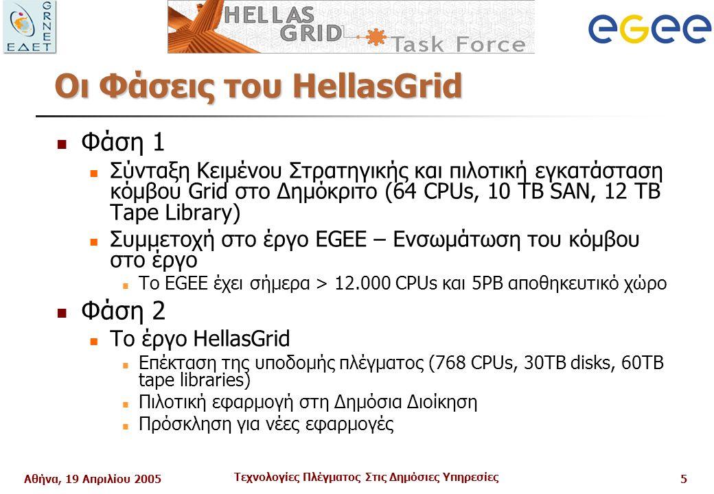 Αθήνα, 19 Απριλίου 2005 Τεχνολογίες Πλέγματος Στις Δημόσιες Υπηρεσίες 5 Οι Φάσεις του HellasGrid Φάση 1 Σύνταξη Κειμένου Στρατηγικής και πιλοτική εγκατάσταση κόμβου Grid στο Δημόκριτο (64 CPUs, 10 TB SAN, 12 TB Tape Library) Συμμετοχή στο έργο EGEE – Ενσωμάτωση του κόμβου στο έργο Το EGEE έχει σήμερα > 12.000 CPUs και 5PB αποθηκευτικό χώρο Φάση 2 Το έργο HellasGrid Επέκταση της υποδομής πλέγματος (768 CPUs, 30TB disks, 60TB tape libraries) Πιλοτική εφαρμογή στη Δημόσια Διοίκηση Πρόσκληση για νέες εφαρμογές