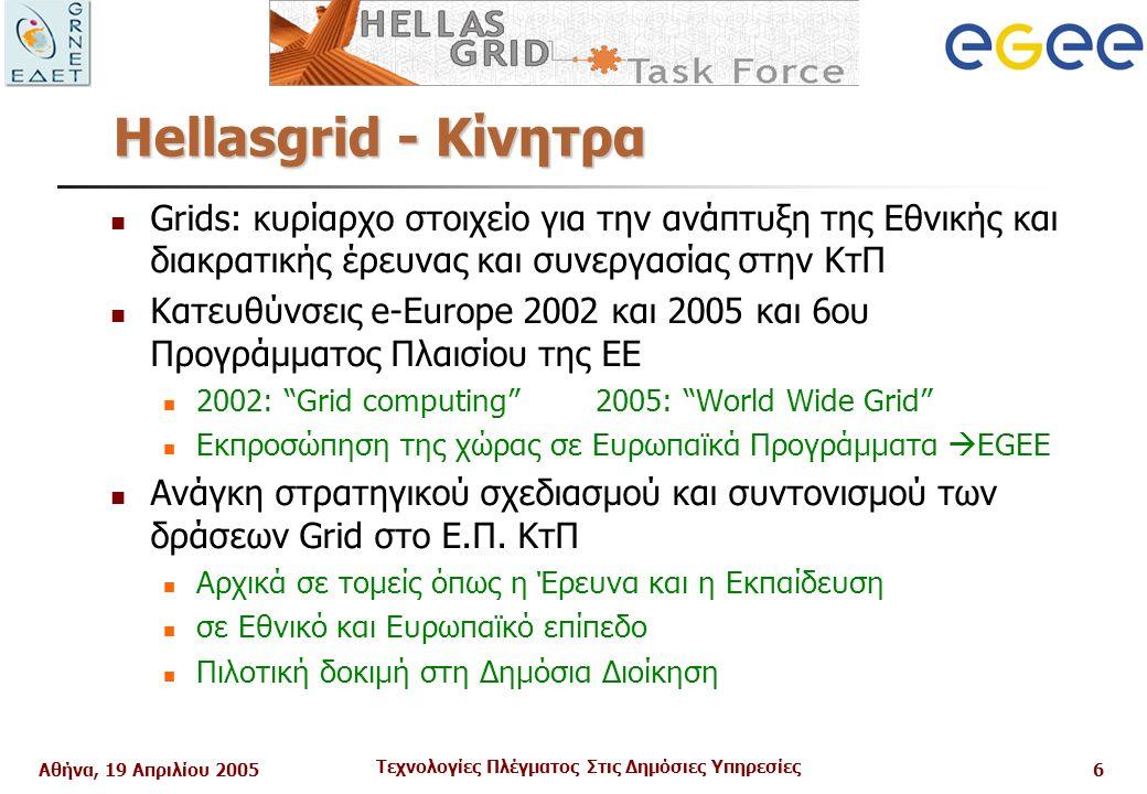 Αθήνα, 19 Απριλίου 2005 Τεχνολογίες Πλέγματος Στις Δημόσιες Υπηρεσίες 7 Ηellasgrid - Οργάνωση Δημιουργήθηκε από την Ειδική Υπηρεσία Διαχείρισης της Κοινωνίας της Πληροφορίας www.hellasgrid.grwww.hellasgrid.gr Ομάδα Εργασίας 28 Μέλη –(Πρυτάνεις, Καθηγητές, Διευθυντές ερευνητικών κέντρων) από την Ερευνητική και Ακαδημαϊκή κοινότητα Επιστημονική Επιτροπή 11 Μέλη (ειδικοί σε δίκτυα, middleware και εφαρμογές)