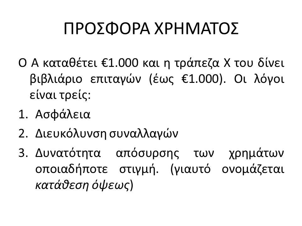 ΠΡΟΣΦΟΡΑ ΧΡΗΜΑΤΟΣ Ο Α καταθέτει €1.000 και η τράπεζα Χ του δίνει βιβλιάριο επιταγών (έως €1.000).
