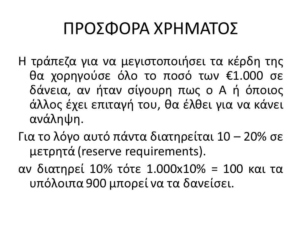 ΠΡΟΣΦΟΡΑ ΧΡΗΜΑΤΟΣ Η τράπεζα για να μεγιστοποιήσει τα κέρδη της θα χορηγούσε όλο το ποσό των €1.000 σε δάνεια, αν ήταν σίγουρη πως ο Α ή όποιος άλλος έχει επιταγή του, θα έλθει για να κάνει ανάληψη.