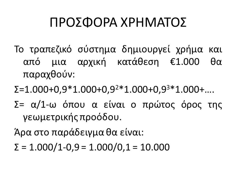 ΠΡΟΣΦΟΡΑ ΧΡΗΜΑΤΟΣ Το τραπεζικό σύστημα δημιουργεί χρήμα και από μια αρχική κατάθεση €1.000 θα παραχθούν: Σ=1.000+0,9*1.000+0,9 2 *1.000+0,9 3 *1.000+….