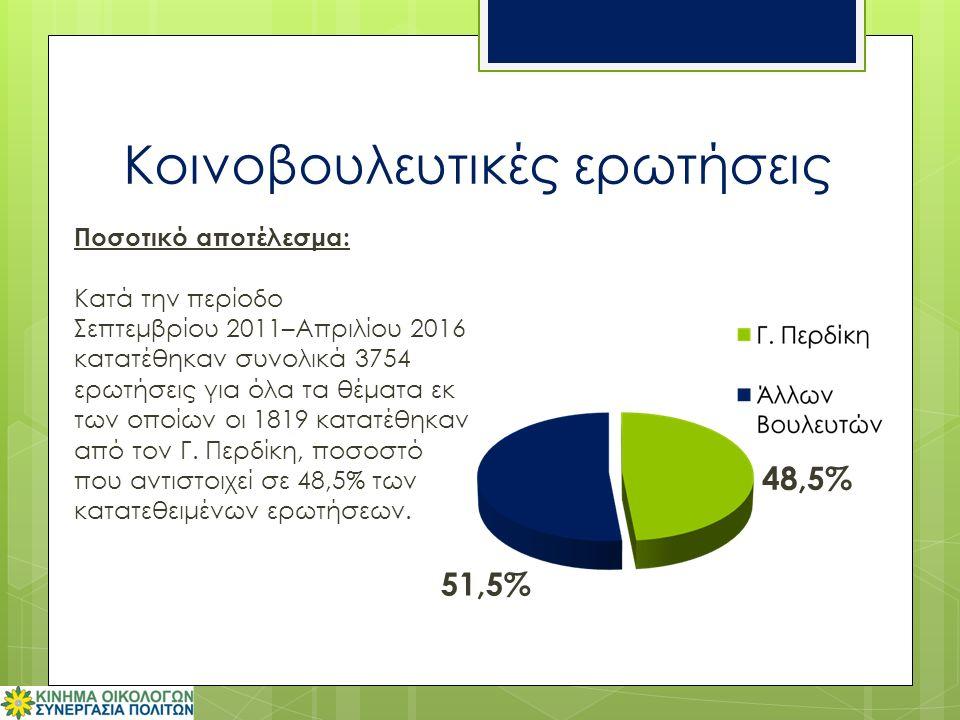 Κοινοβουλευτικές ερωτήσεις Ποσοτικό αποτέλεσμα: Κατά την περίοδο Σεπτεμβρίου 2011–Απριλίου 2016 κατατέθηκαν συνολικά 3754 ερωτήσεις για όλα τα θέματα
