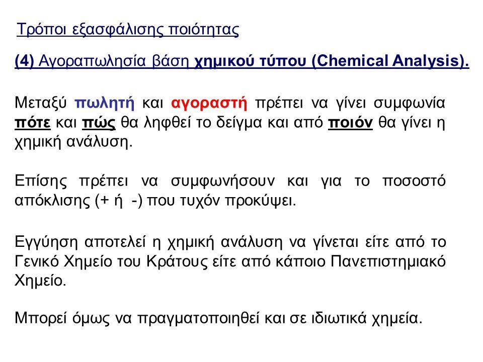 Τρόποι εξασφάλισης ποιότητας (4) Αγοραπωλησία βάση χημικού τύπου (Chemical Analysis). Μεταξύ πωλητή και αγοραστή πρέπει να γίνει συμφωνία πότε και πώς