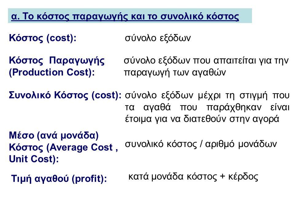 α. Το κόστος παραγωγής και το συνολικό κόστος Κόστος (cost):σύνολο εξόδων Κόστος Παραγωγής (Production Cost): σύνολο εξόδων που απαιτείται για την παρ