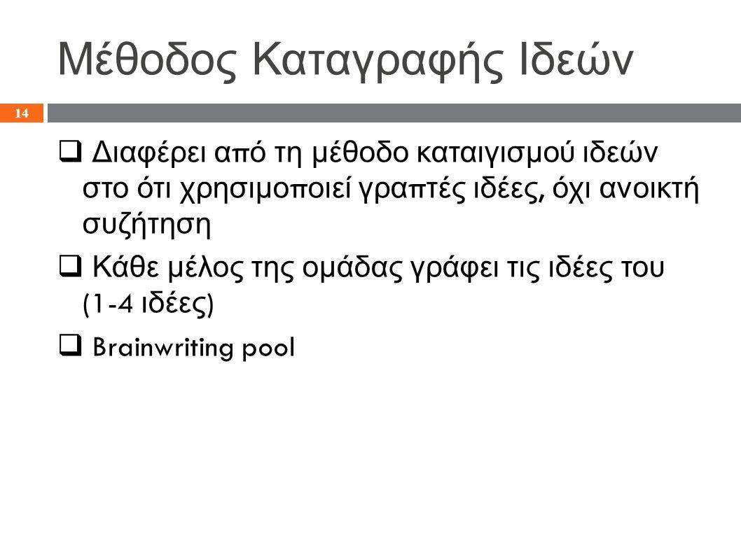 Μέθοδος Καταγραφής Ιδεών  Διαφέρει α π ό τη μέθοδο καταιγισμού ιδεών στο ότι χρησιμο π οιεί γρα π τές ιδέες, όχι ανοικτή συζήτηση  Κάθε μέλος της ομάδας γράφει τις ιδέες του (1-4 ιδέες )  Brainwriting pool 14