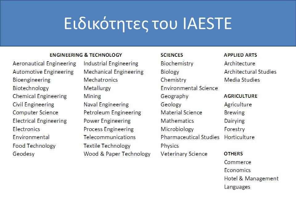 Ειδικότητες του IAESTE