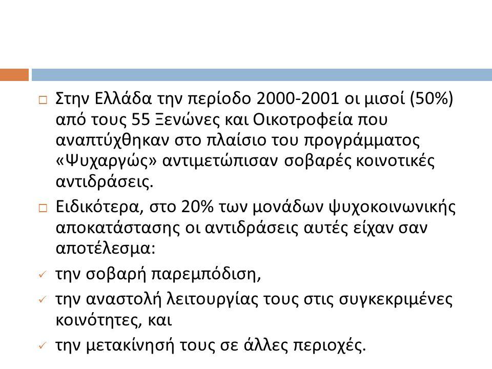  Στην Ελλάδα την περίοδο 2000-2001 οι μισοί (50%) από τους 55 Ξενώνες και Οικοτροφεία που αναπτύχθηκαν στο πλαίσιο του προγράμματος « Ψυχαργώς » αντιμετώπισαν σοβαρές κοινοτικές αντιδράσεις.