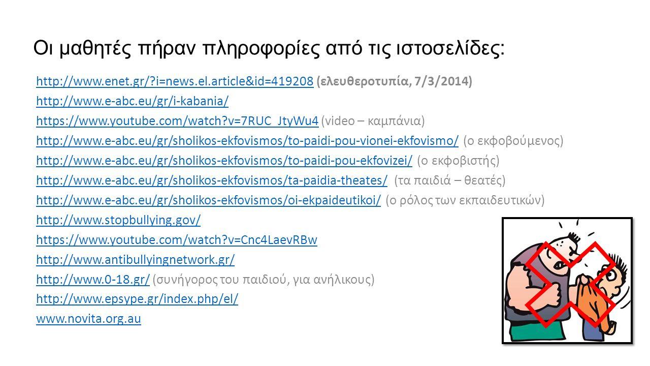 Οι μαθητές πήραν πληροφορίες από τις ιστοσελίδες: http://www.enet.gr/?i=news.el.article&id=419208http://www.enet.gr/?i=news.el.article&id=419208 (ελευθεροτυπία, 7/3/2014) http://www.e-abc.eu/gr/i-kabania/ https://www.youtube.com/watch?v=7RUC_JtyWu4https://www.youtube.com/watch?v=7RUC_JtyWu4 (video – καμπάνια) http://www.e-abc.eu/gr/sholikos-ekfovismos/to-paidi-pou-vionei-ekfovismo/http://www.e-abc.eu/gr/sholikos-ekfovismos/to-paidi-pou-vionei-ekfovismo/ (ο εκφοβούμενος) http://www.e-abc.eu/gr/sholikos-ekfovismos/to-paidi-pou-ekfovizei/http://www.e-abc.eu/gr/sholikos-ekfovismos/to-paidi-pou-ekfovizei/ (ο εκφοβιστής) http://www.e-abc.eu/gr/sholikos-ekfovismos/ta-paidia-theates/http://www.e-abc.eu/gr/sholikos-ekfovismos/ta-paidia-theates/ (τα παιδιά – θεατές) http://www.e-abc.eu/gr/sholikos-ekfovismos/oi-ekpaideutikoi/http://www.e-abc.eu/gr/sholikos-ekfovismos/oi-ekpaideutikoi/ (ο ρόλος των εκπαιδευτικών) http://www.stopbullying.gov/ https://www.youtube.com/watch?v=Cnc4LaevRBw http://www.antibullyingnetwork.gr/ http://www.0-18.gr/http://www.0-18.gr/ (συνήγορος του παιδιού, για ανήλικους) http://www.epsype.gr/index.php/el/ www.novita.org.au