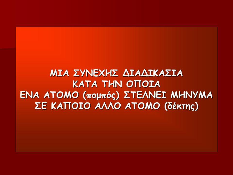 ΜΙΑ ΣΥΝΕΧΗΣ ΔΙΑΔΙΚΑΣΙΑ ΚΑΤΑ ΤΗΝ ΟΠΟΙΑ ΕΝΑ ΑΤΟΜΟ (πομπός) ΣΤΕΛΝΕΙ ΜΗΝΥΜΑ ΕΝΑ ΑΤΟΜΟ (πομπός) ΣΤΕΛΝΕΙ ΜΗΝΥΜΑ ΣΕ ΚΑΠΟΙΟ ΑΛΛΟ ΑΤΟΜΟ (δέκτης)