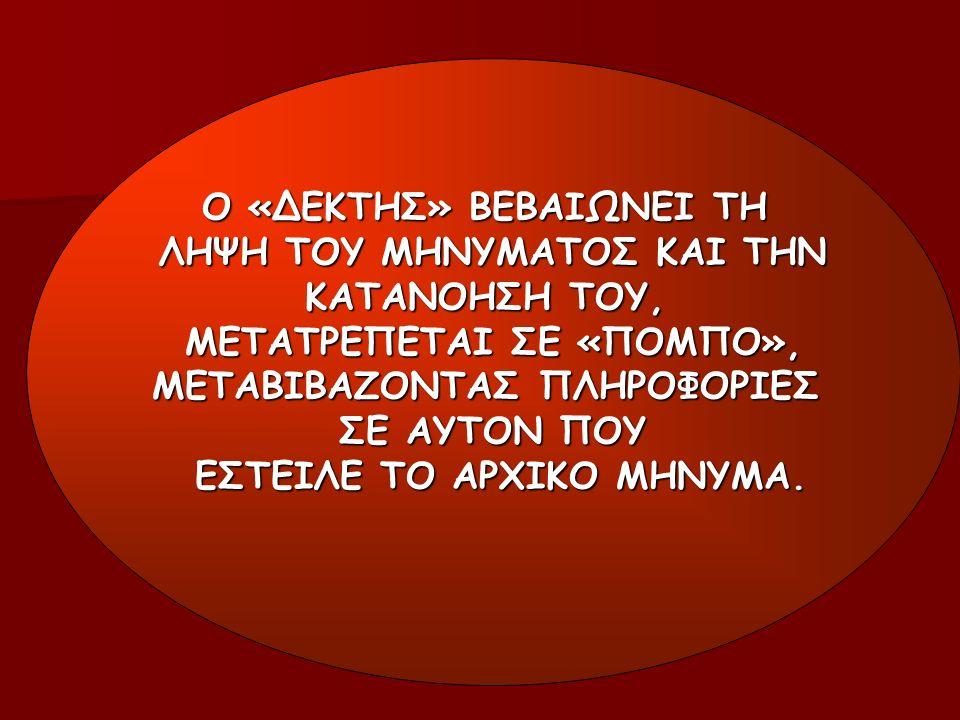Ο «ΔΕΚΤΗΣ» ΒΕΒΑΙΩΝΕΙ ΤΗ ΛΗΨΗ ΤΟΥ ΜΗΝΥΜΑΤΟΣ ΚΑΙ ΤΗΝ ΛΗΨΗ ΤΟΥ ΜΗΝΥΜΑΤΟΣ ΚΑΙ ΤΗΝ ΚΑΤΑΝΟΗΣΗ ΤΟΥ, ΜΕΤΑΤΡΕΠΕΤΑΙ ΣΕ «ΠΟΜΠΟ», ΜΕΤΑΒΙΒΑΖΟΝΤΑΣ ΠΛΗΡΟΦΟΡΙΕΣ ΣΕ ΑΥΤΟΝ ΠΟΥ ΕΣΤΕΙΛΕ ΤΟ ΑΡΧΙΚΟ ΜΗΝΥΜΑ.
