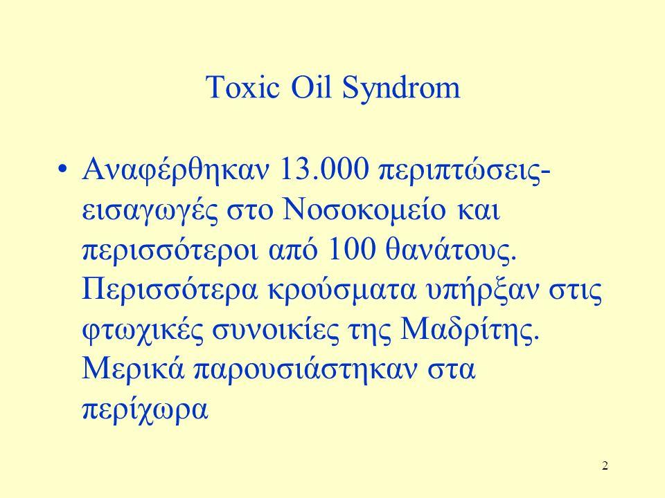 2 Toxic Oil Syndrom Aναφέρθηκαν 13.000 περιπτώσεις- εισαγωγές στο Νοσοκομείο και περισσότεροι από 100 θανάτους. Περισσότερα κρούσματα υπήρξαν στις φτω