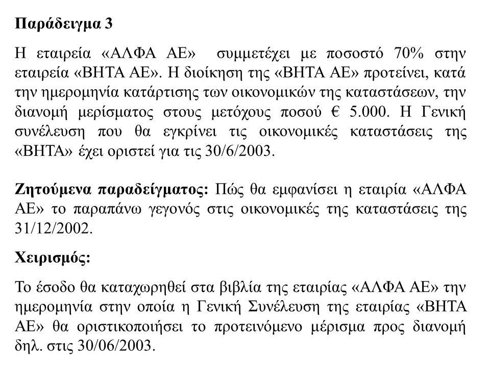 Παράδειγμα 3 Η εταιρεία «ΑΛΦΑ ΑΕ» συμμετέχει με ποσοστό 70% στην εταιρεία «ΒΗΤΑ ΑΕ».