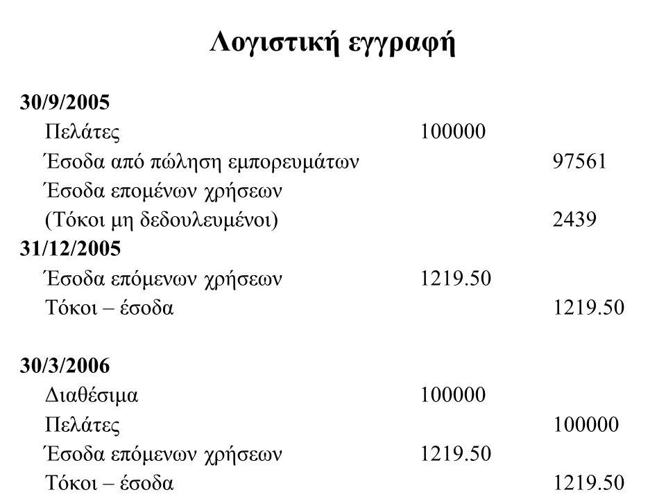 Λογιστική εγγραφή 30/9/2005 Πελάτες100000 Έσοδα από πώληση εμπορευμάτων97561 Έσοδα επομένων χρήσεων (Τόκοι μη δεδουλευμένοι)2439 31/12/2005 Έσοδα επόμενων χρήσεων1219.50 Τόκοι – έσοδα1219.50 30/3/2006 Διαθέσιμα100000 Πελάτες100000 Έσοδα επόμενων χρήσεων1219.50 Τόκοι – έσοδα1219.50