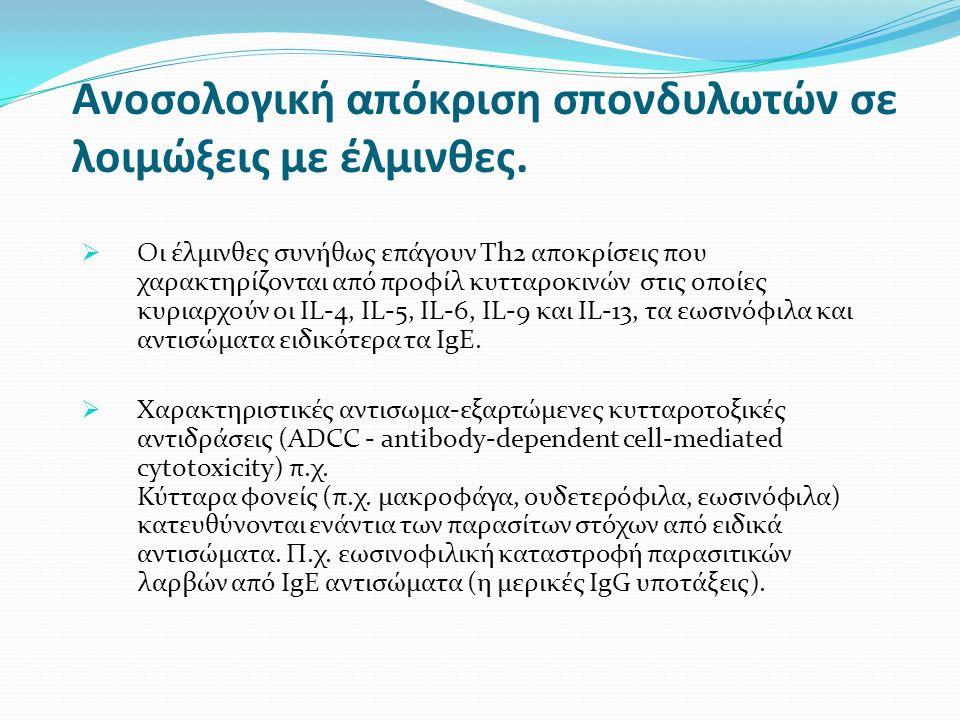Ανοσολογική απόκριση σπονδυλωτών σε λοιμώξεις με έλμινθες.
