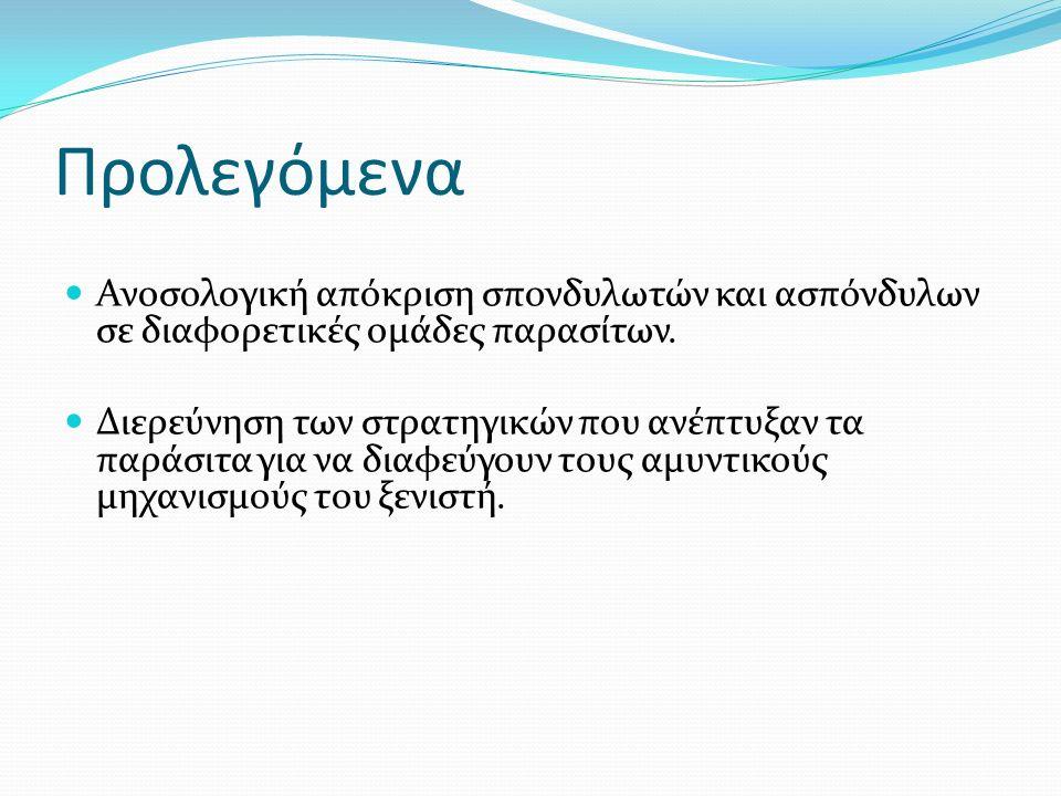 Στρατηγικές ανοσολογικής αποφυγής ελμίνθων.6.