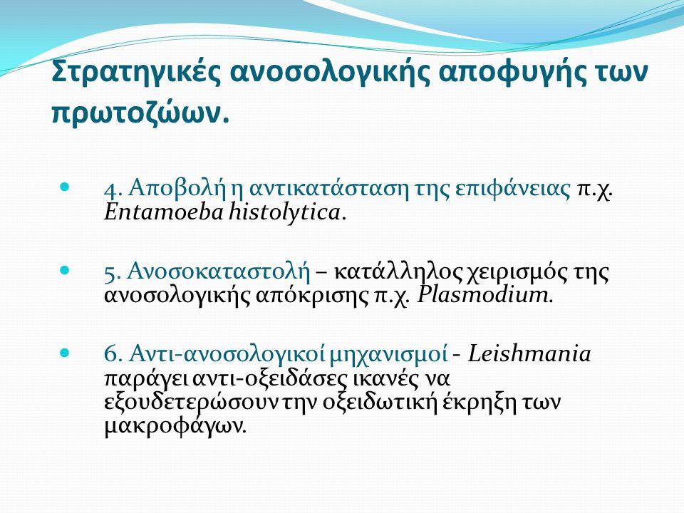 Στρατηγικές ανοσολογικής αποφυγής των πρωτοζώων. 4.