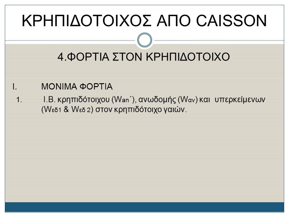 ΚΡΗΠΙΔΟΤΟΙΧΟΣ ΑΠΟ CAISSON 4.ΦΟΡΤΙΑ ΣΤΟΝ ΚΡΗΠΙΔΟΤΟΙΧΟ Ι. ΜΟΝΙΜΑ ΦΟΡΤΙΑ 1. Ι.Β. κρηπιδότοιχου (W an ΄), ανωδομής (W αν ) και υπερκείμενων (W εδ1 & W εδ