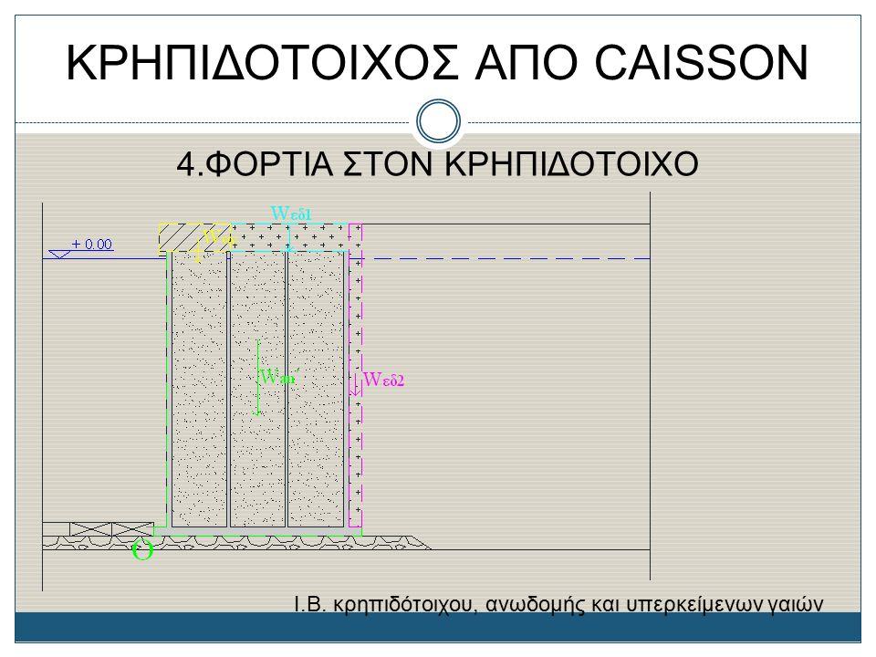 ΚΡΗΠΙΔΟΤΟΙΧΟΣ ΑΠΟ CAISSON 4.ΦΟΡΤΙΑ ΣΤΟΝ ΚΡΗΠΙΔΟΤΟΙΧΟ Ι.Β. κρηπιδότοιχου, ανωδομής και υπερκείμενων γαιών