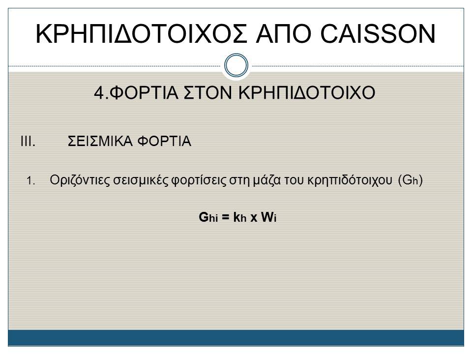 ΚΡΗΠΙΔΟΤΟΙΧΟΣ ΑΠΟ CAISSON 4.ΦΟΡΤΙΑ ΣΤΟΝ ΚΡΗΠΙΔΟΤΟΙΧΟ ΙΙΙ. ΣΕΙΣΜΙΚΑ ΦΟΡΤΙΑ 1. Οριζόντιες σεισμικές φορτίσεις στη μάζα του κρηπιδότοιχου (G h ) G hi = k