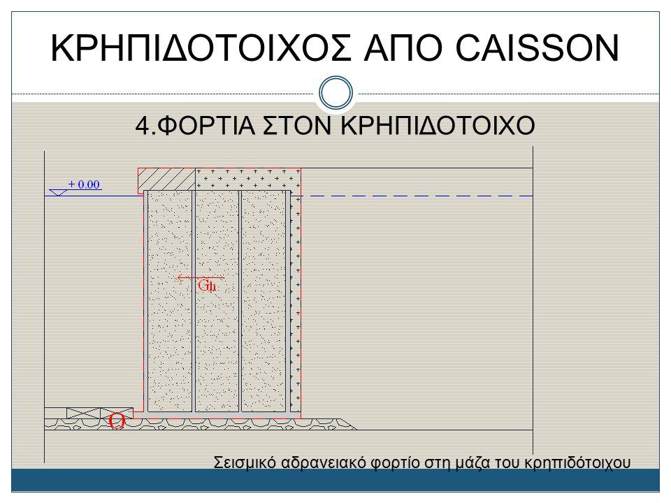 ΚΡΗΠΙΔΟΤΟΙΧΟΣ ΑΠΟ CAISSON 4.ΦΟΡΤΙΑ ΣΤΟΝ ΚΡΗΠΙΔΟΤΟΙΧΟ Σεισμικό αδρανειακό φορτίο στη μάζα του κρηπιδότοιχου