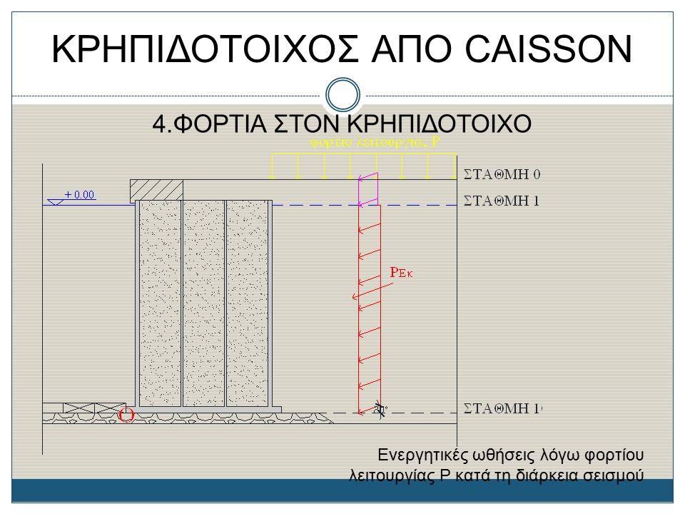 ΚΡΗΠΙΔΟΤΟΙΧΟΣ ΑΠΟ CAISSON 4.ΦΟΡΤΙΑ ΣΤΟΝ ΚΡΗΠΙΔΟΤΟΙΧΟ Ενεργητικές ωθήσεις λόγω φορτίου λειτουργίας P κατά τη διάρκεια σεισμού
