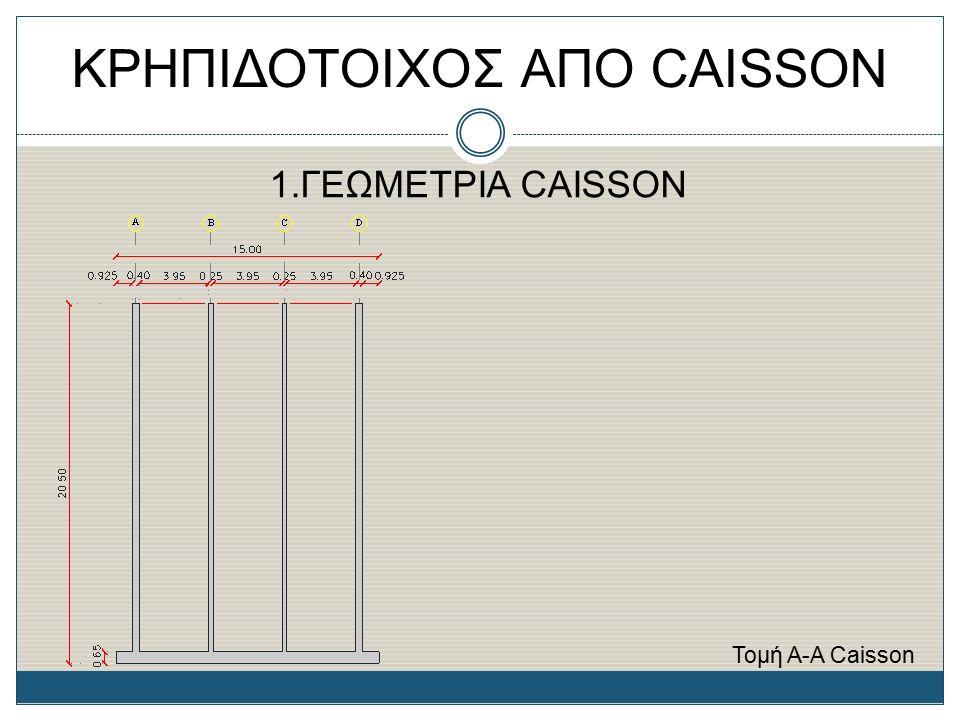 ΚΡΗΠΙΔΟΤΟΙΧΟΣ ΑΠΟ CAISSON 1.ΓΕΩΜΕΤΡΙΑ CAISSON Τομή Β1-Β1 Caisson