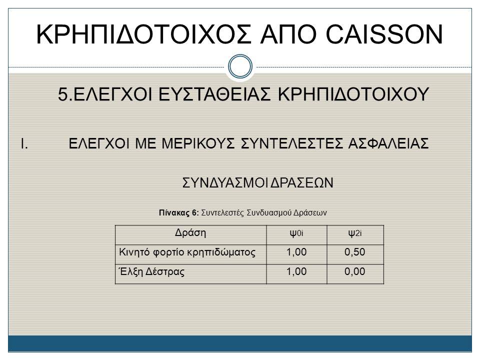 ΚΡΗΠΙΔΟΤΟΙΧΟΣ ΑΠΟ CAISSON 5.ΕΛΕΓΧΟΙ ΕΥΣΤΑΘΕΙΑΣ ΚΡΗΠΙΔΟΤΟΙΧΟΥ Ι. ΕΛΕΓΧΟΙ ΜΕ ΜΕΡΙΚΟΥΣ ΣΥΝΤΕΛΕΣΤΕΣ ΑΣΦΑΛΕΙΑΣ ΣΥΝΔΥΑΣΜΟΙ ΔΡΑΣΕΩΝ Πίνακας 6: Συντελεστές Συ