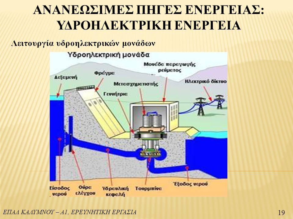 ΕΠΑΛ ΚΑΛΥΜΝΟΥ – Α1, ΕΡΕΥΝΗΤΙΚΗ ΕΡΓΑΣΙΑ Λειτουργία υδροηλεκτρικών μονάδων 19 ΑΝΑΝΕΩΣΙΜΕΣ ΠΗΓΕΣ ΕΝΕΡΓΕΙΑΣ: ΥΔΡΟΗΛΕΚΤΡΙΚΗ ΕΝΕΡΓΕΙΑ