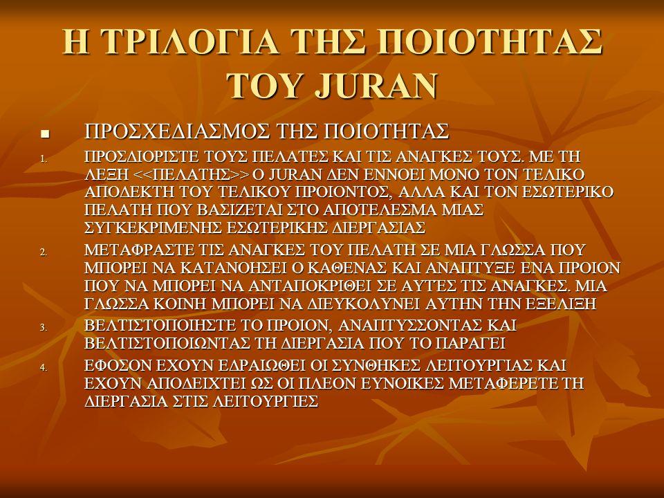 Η ΤΡΙΛΟΓΙΑ ΤΗΣ ΠΟΙΟΤΗΤΑΣ ΤΟΥ JURAN ΠΡΟΣΧΕΔΙΑΣΜΟΣ ΤΗΣ ΠΟΙΟΤΗΤΑΣ ΠΡΟΣΧΕΔΙΑΣΜΟΣ ΤΗΣ ΠΟΙΟΤΗΤΑΣ 1.