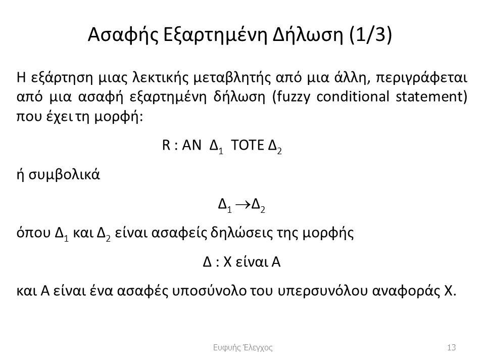 Ασαφής Εξαρτημένη Δήλωση (1/3) Η εξάρτηση μιας λεκτικής μεταβλητής από μια άλλη, περιγράφεται από μια ασαφή εξαρτημένη δήλωση (fuzzy conditional statement) που έχει τη μορφή: R : AN Δ 1 ΤΟΤΕ Δ 2 ή συμβολικά Δ 1  Δ 2 όπου Δ 1 και Δ 2 είναι ασαφείς δηλώσεις της μορφής Δ : Χ είναι Α και Α είναι ένα ασαφές υποσύνολο του υπερσυνόλου αναφοράς Χ.
