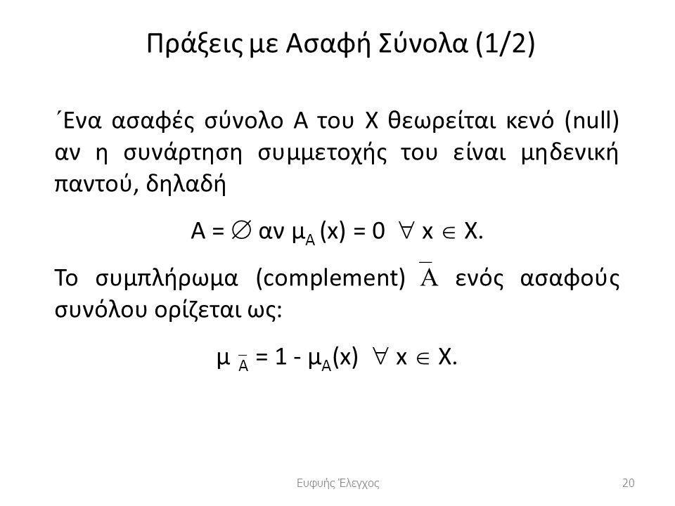 Πράξεις με Ασαφή Σύνολα (1/2) ´Eνα ασαφές σύνολο Α του Χ θεωρείται κενό (null) αν η συνάρτηση συμμετοχής του είναι μηδενική παντού, δηλαδή Α =  αν μ Α (x) = 0  x  X.
