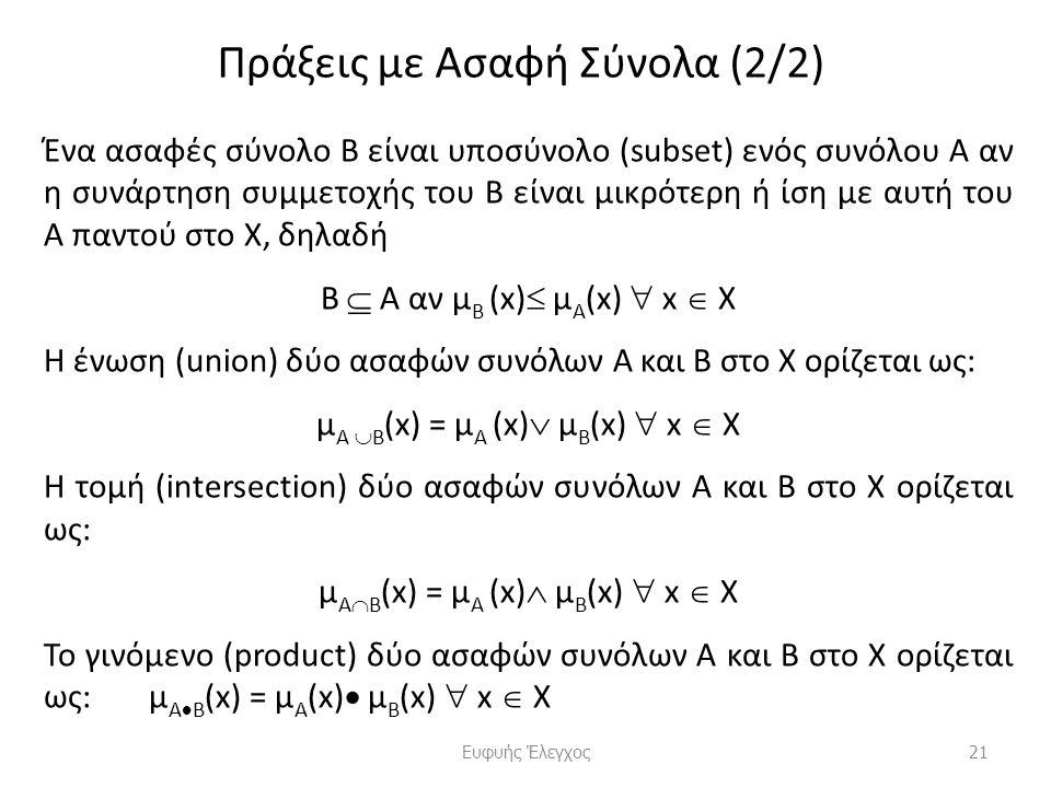 Πράξεις με Ασαφή Σύνολα (2/2) Ένα ασαφές σύνολο Β είναι υποσύνολο (subset) ενός συνόλου Α αν η συνάρτηση συμμετοχής του Β είναι μικρότερη ή ίση με αυτή του Α παντού στο Χ, δηλαδή Β  Α αν μ Β (x)  μ Α (x)  x  X Η ένωση (union) δύο ασαφών συνόλων Α και Β στο Χ ορίζεται ως: μ Α  Β (x) = μ Α (x)  μ Β (x)  x  X Η τομή (intersection) δύο ασαφών συνόλων Α και Β στο Χ ορίζεται ως: μ Α  Β (x) = μ Α (x)  μ Β (x)  x  X Το γινόμενο (product) δύο ασαφών συνόλων Α και Β στο Χ ορίζεται ως:μ Α  Β (x) = μ Α (x)  μ Β (x)  x  X 21Ευφυής Έλεγχος