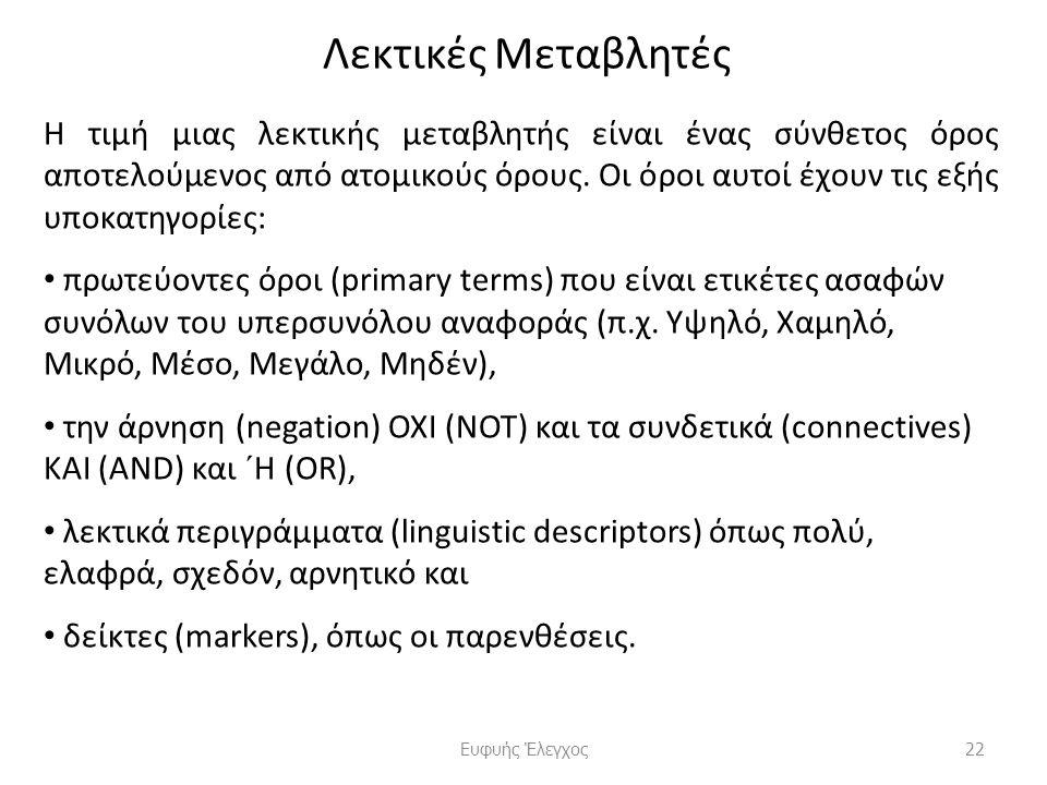 Λεκτικές Μεταβλητές Η τιμή μιας λεκτικής μεταβλητής είναι ένας σύνθετος όρος αποτελούμενος από ατομικούς όρους.