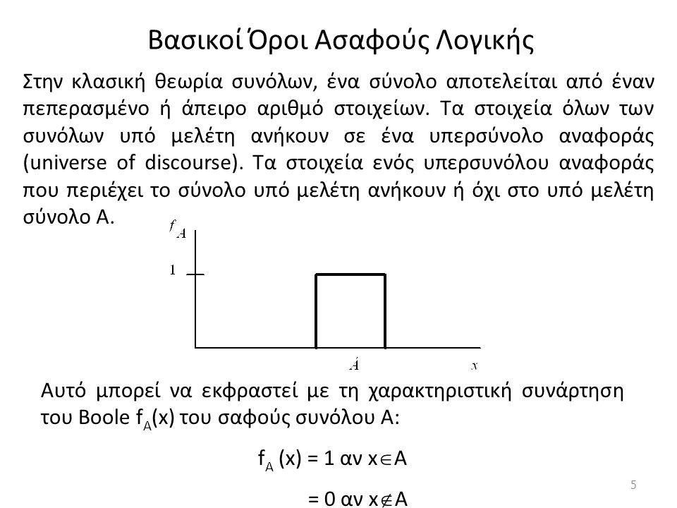 Βασικοί Όροι Ασαφούς Λογικής Στην κλασική θεωρία συνόλων, ένα σύνολο αποτελείται από έναν πεπερασμένο ή άπειρο αριθμό στοιχείων.