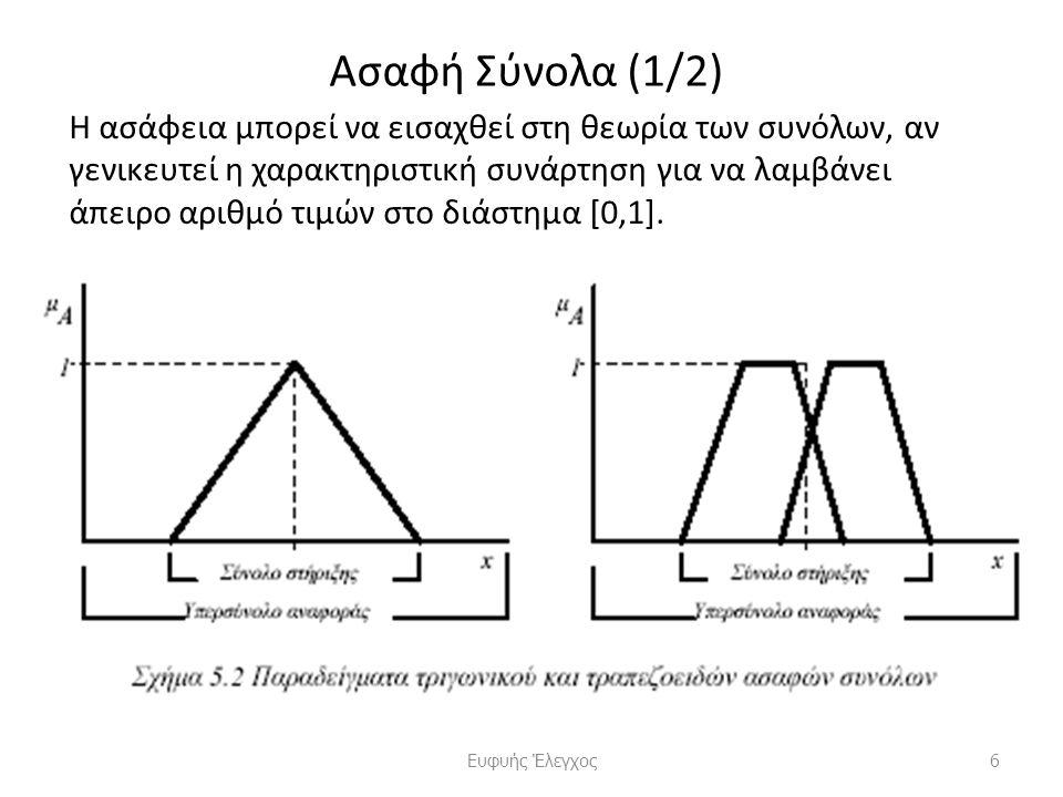 Ασαφή Σύνολα (1/2) Η ασάφεια μπορεί να εισαχθεί στη θεωρία των συνόλων, αν γενικευτεί η χαρακτηριστική συνάρτηση για να λαμβάνει άπειρο αριθμό τιμών στο διάστημα [0,1].
