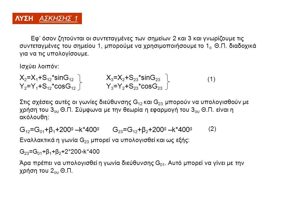 α= arctan( |Δx| / |Δy| ) = arctan( |x 1 -x 0 | / |y 1 -y 0 | ) = arctan( |314.9| / |-497.12|)=35.9468 g Επειδή Δχ>0, Δy Αντικαθιστώντας στις σχέσεις (2) προκύπτει ότι: G 12 =164.0532 g +250.2345 g +200 g -k·400 g =614.2877 g -k·400 g =614.2877 g -1·400 g => G 12 =214 g.2877 G 01 =164 g.0532 G 23 =214.2877 g +165.0188 g +200 g -k·400 g =579.3065 g -k·400 g =579.3065 g -1·400 g => G 23 =179 g.3065 Εναλλακτικά, ισχύει από το 3 0 θεμελιώδες πρόβλημα ότι: G 23 =G 01 +β 1 +β 2 +n·200 g -k·400 g =164.0532 g +250.2345 g +165.0188 g +2·200 g -k·400 g => G 23 =979.3065 g -2·400 g => G 23 =179 g.3065 Αντικαθιστώντας στις σχέσεις (1) προκύπτουν οι συντεταγμένες των σημείων 2 και 3 που είναι οι ακόλουθες:
