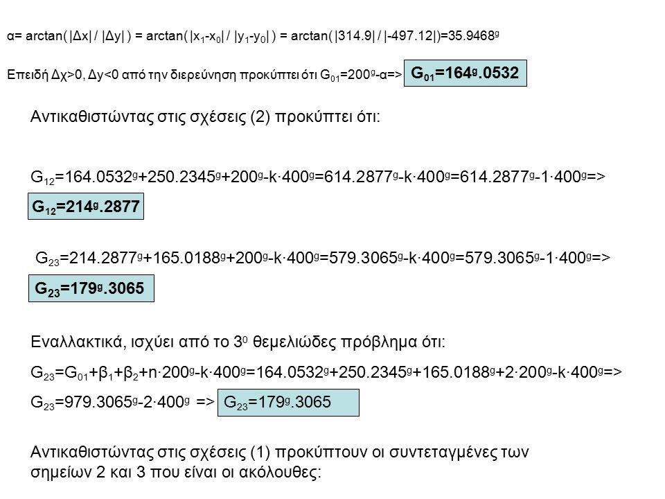 ΣΗΜΕΙΟ Γ S ΒΓ =59m G ΒΓ =25 g.33299 +300 g =325 g.33299 (λόγω καθετότητας) Οπότε: X Γ = -18347.10m Υ Γ = 24616.14m ΣΗΜΕΙΟ Δ S ΑΔ =74m G ΑΔ =25 g.33299 +300 g =325 g.33299 (λόγω παραλληλίας με την ΒΓ) Οπότε: X Δ = -18370.62m Υ Δ = 24598.91m