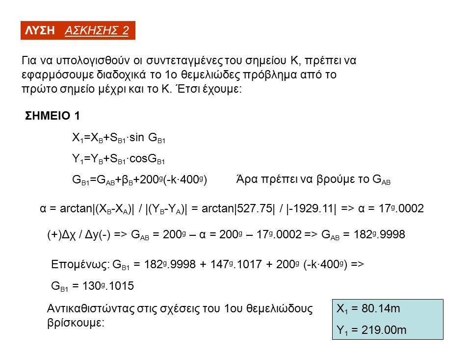 Όμοια για το σημείο 2 έχουμε: ΣΗΜΕΙΟ 2 Χ 2 = Χ 1 +S 12 ·sinG 12 Y 2 = Y 2 +S 12 ·cosG 12 G 12 = G B1 +β 1 +200 g (-κ·400 g ) => G 12 =130 g.1015+213 g.2010+200 g (-κ·400 g ) => G 12 = 143 g.3025.
