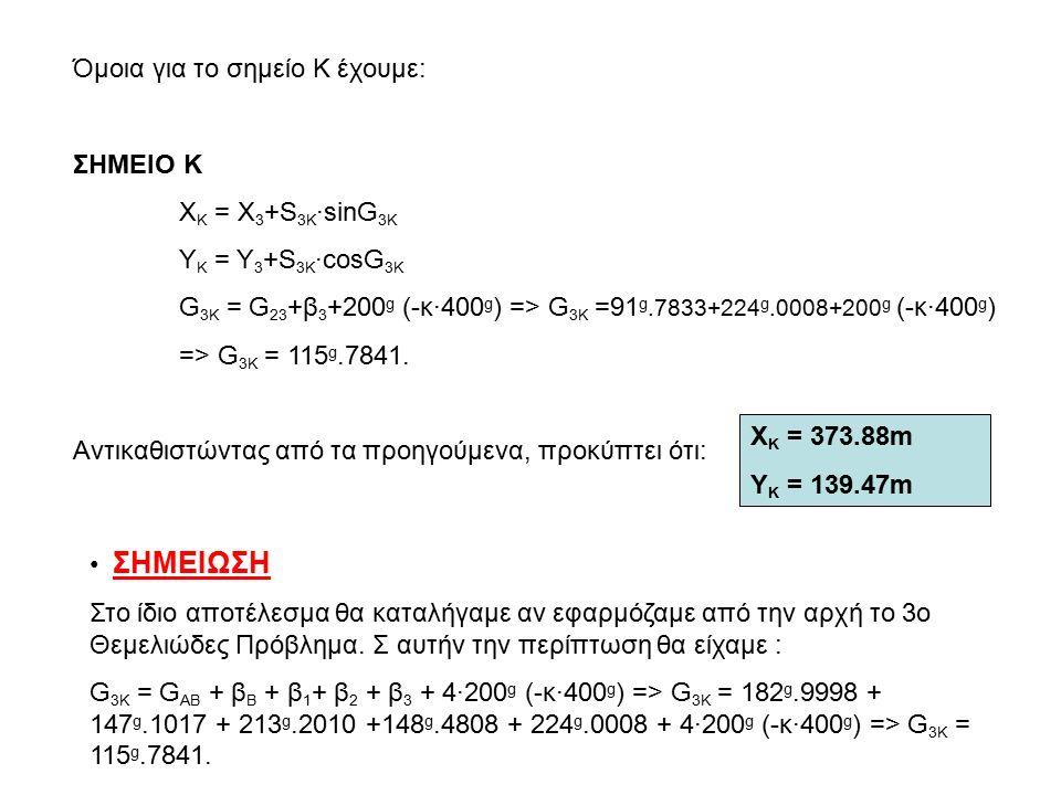 Όμοια για το σημείο K έχουμε: ΣΗΜΕΙΟ K Χ K = Χ 3 +S 3K ·sinG 3K Y K = Y 3 +S 3K ·cosG 3K G 3K = G 23 +β 3 +200 g (-κ·400 g ) => G 3K =91 g.7833+224 g.0008+200 g (-κ·400 g ) => G 3K = 115 g.7841.