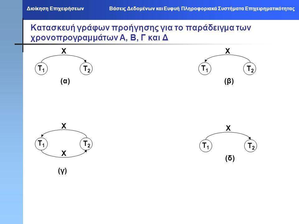 Διοίκηση Επιχειρήσεων Βάσεις Δεδομένων και Ευφυή Πληροφοριακά Συστήματα Επιχειρηματικότητας Κατασκευή γράφων προήγησης για το παράδειγμα των χρονοπρογραμμάτων Α, Β, Γ και Δ Τ1Τ1 Τ2Τ2 Χ (α) Τ1Τ1 Τ2Τ2 Χ (β) Τ1Τ1 Τ2Τ2 Χ (γ) Χ Τ1Τ1 Τ2Τ2 Χ (δ)