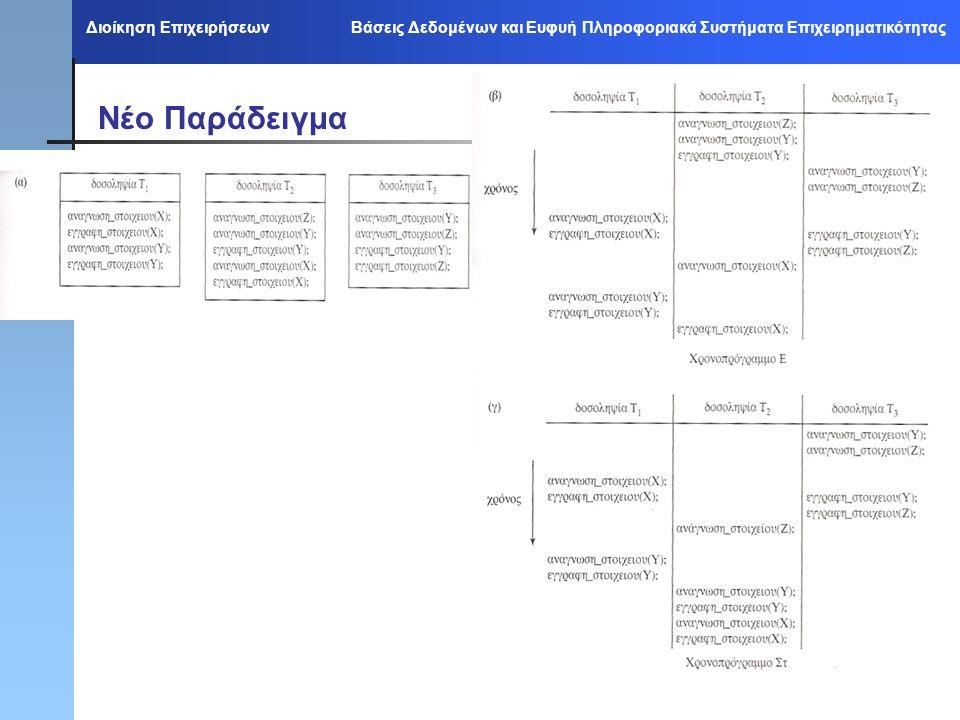 Διοίκηση Επιχειρήσεων Βάσεις Δεδομένων και Ευφυή Πληροφοριακά Συστήματα Επιχειρηματικότητας Νέο Παράδειγμα